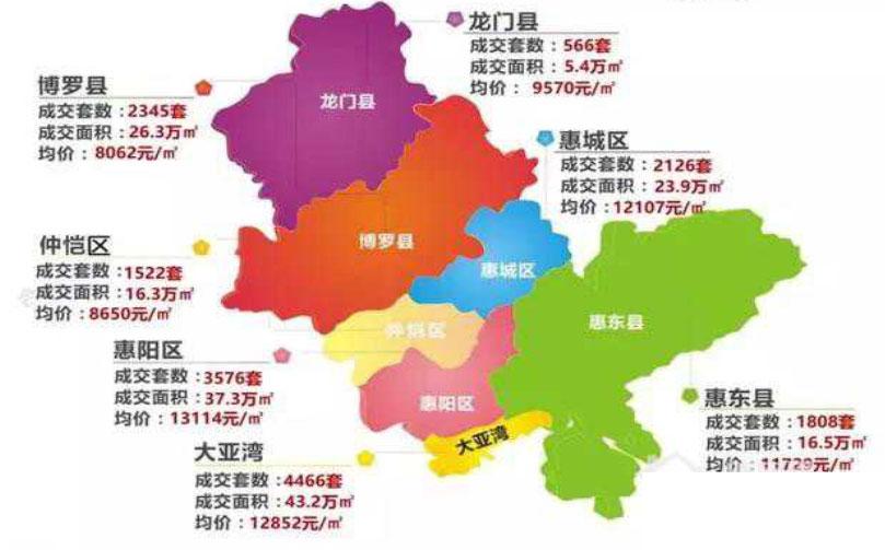 深圳刚需客户在惠州买房应该买哪里?离深圳有多远?